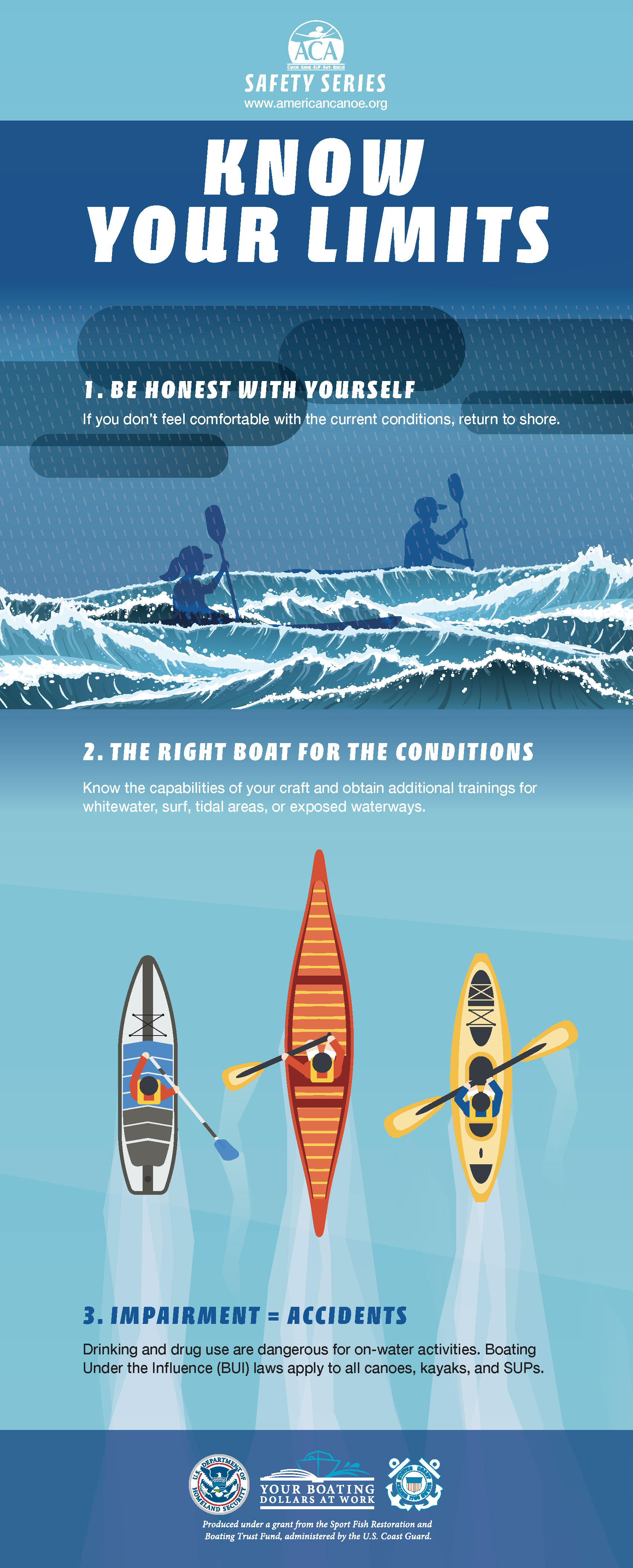 New Paddling Safety Infographics Added To BoatBeat -BoatBeat
